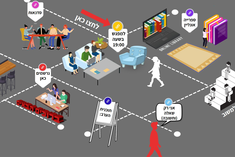 מרחב פיתוח מקצועי למדריכים בהערכה בית ספרית
