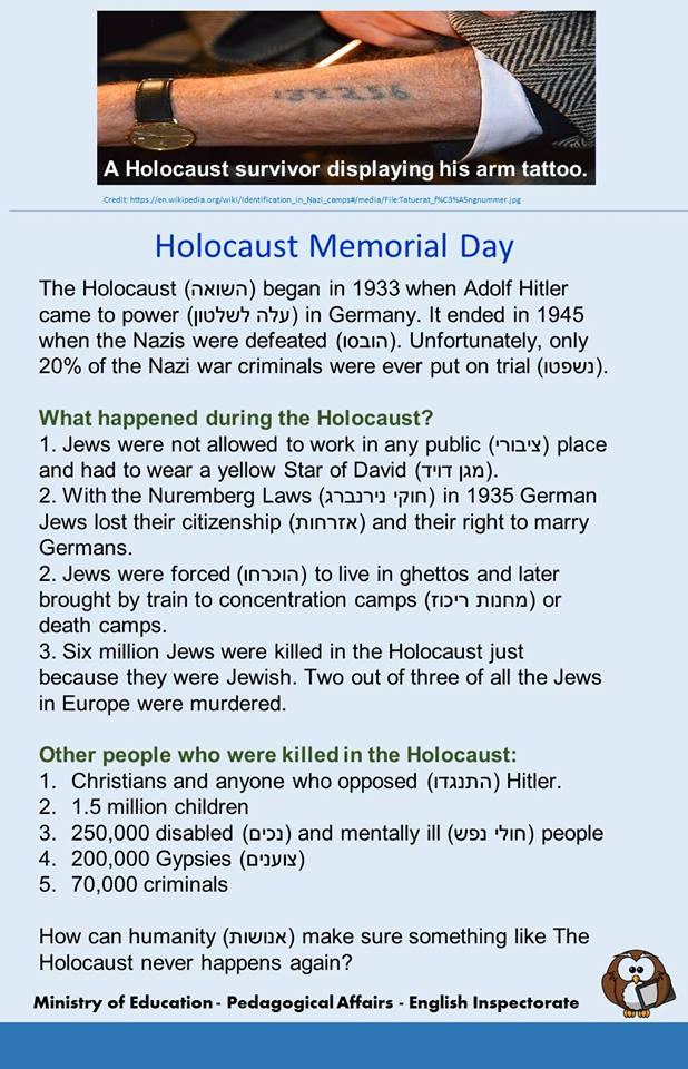 Holocaust Remembrance Day - פורטל עובדי הוראה | מרחב פדגוגי